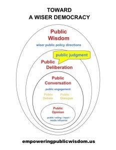 Publicwisdomeggmodel